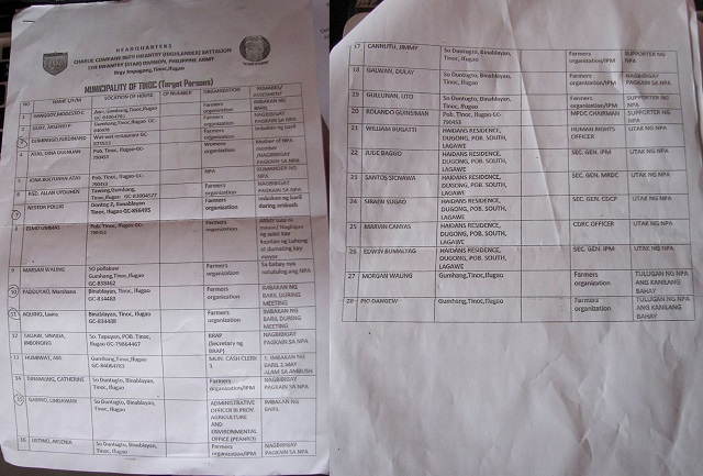 Copy of the 'Tinoc' list (Photo courtesy of Karapatan / Bulatlat.com)
