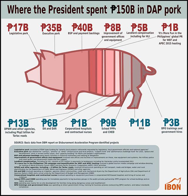 ibon-infographic-DAP