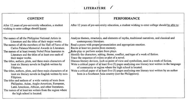 table-save-national-language-bysanjuan-lasalle-3