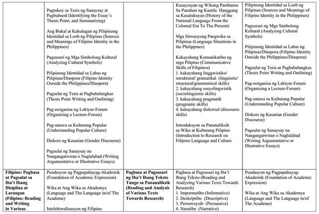 table-save-national-language-bysanjuan-lasalle-6