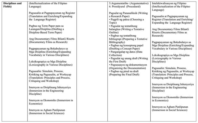 table-save-national-language-bysanjuan-lasalle-7