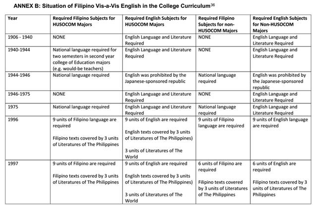table-save-national-language-bysanjuan-lasalle-8