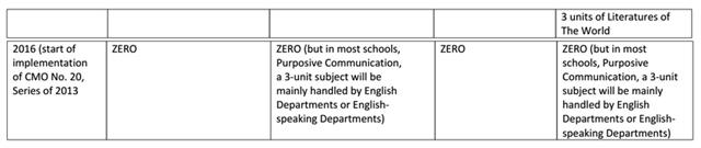 table-save-national-language-bysanjuan-lasalle-9