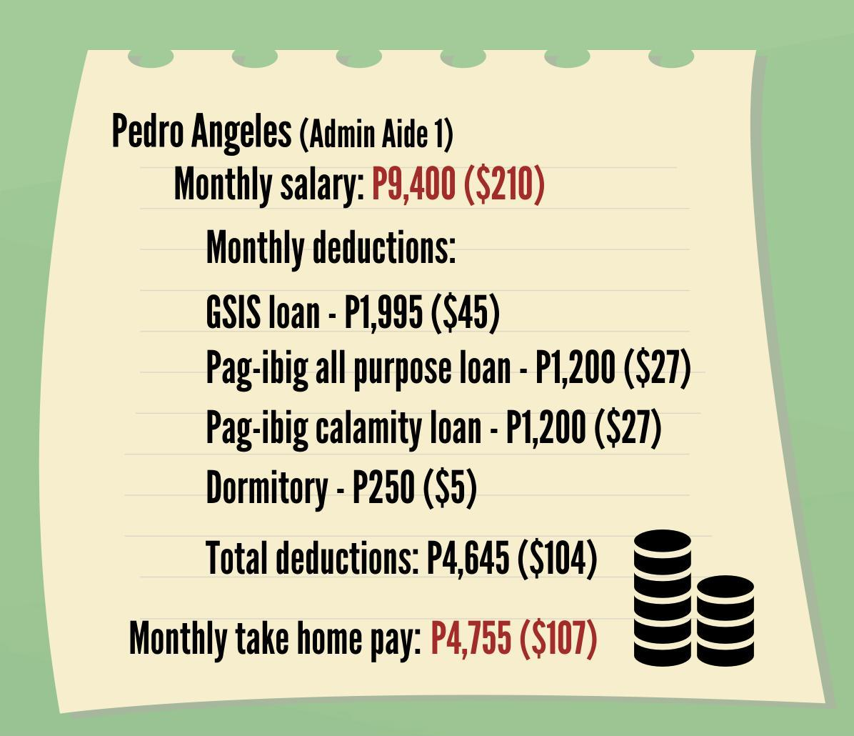 monthly salary pedro angeles_infographic