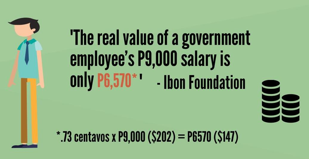value of salary