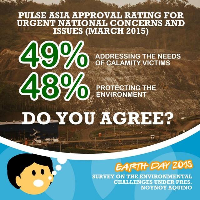 Kalibutan Earth Day 2 survey