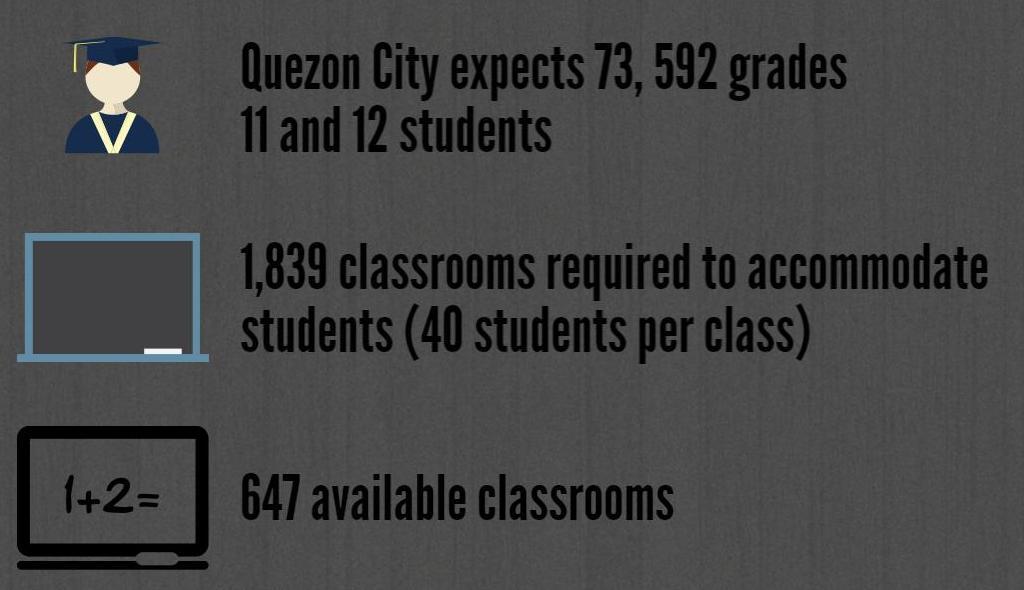 quezon city graphics