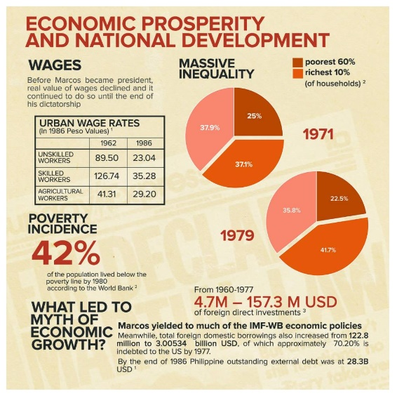 otf-zeng-lfs infographics