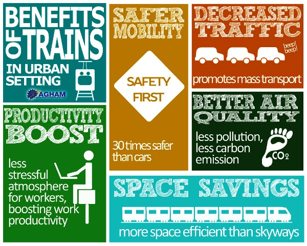 Bulatlat infographic: Trains' benefits