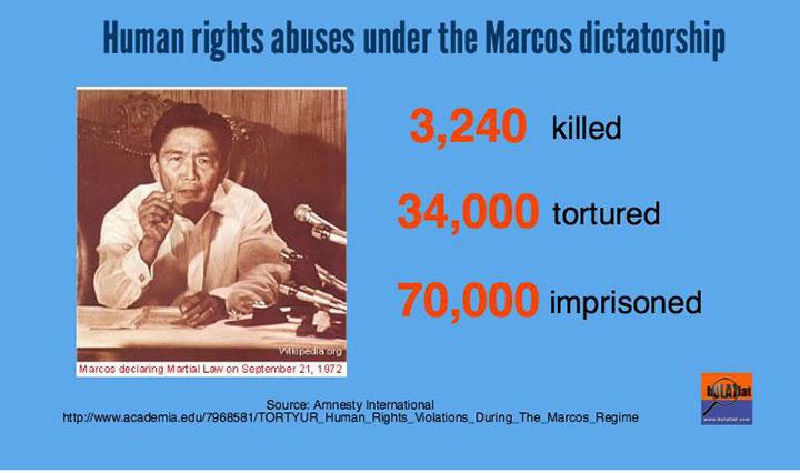 Marcos-HRVs