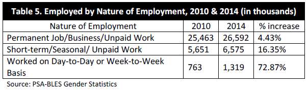 table-cwr-employment