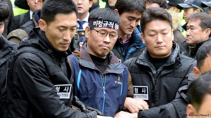 Korean trade union repression