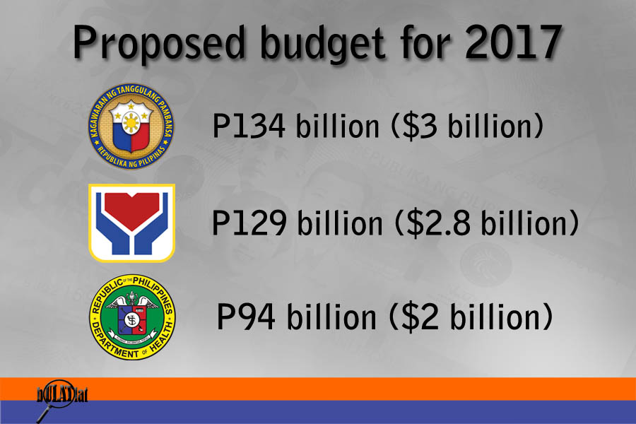 budget 2017 table copy