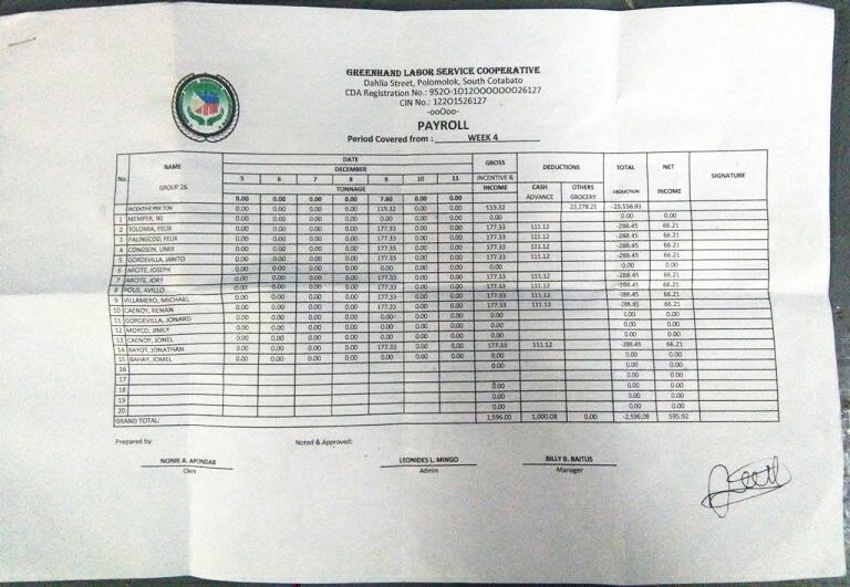 A copy of the payroll for a week's work of the sakadas shows they get as low as P66.21 per week or P9.45 per day. (Courtesy of Unyon ng Manggagawa sa Agrikultura)