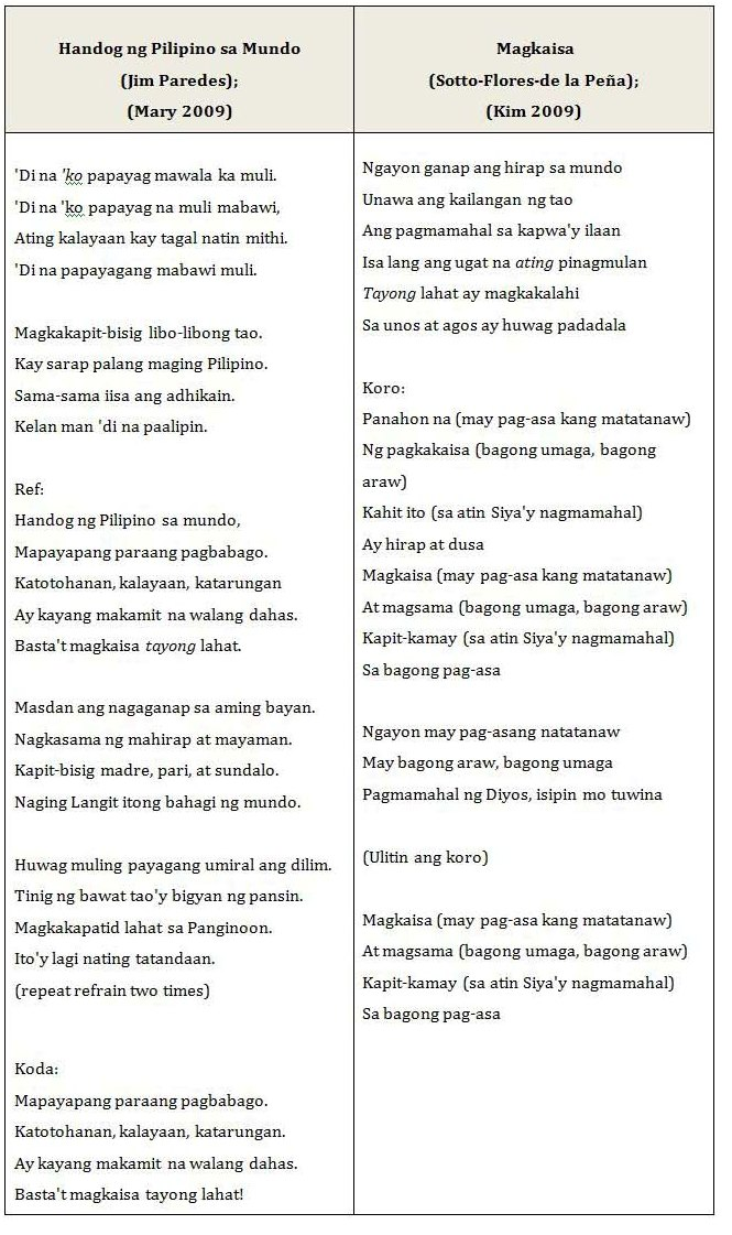 Pilî na mga Persona sa Himno ng People Power at Awit-protesta - Bulatlat