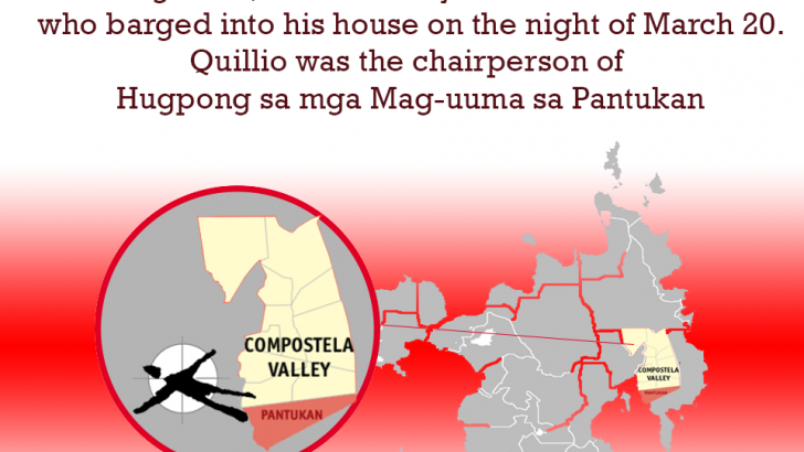 Suspected soldiers shoot dead an anti-mining farmer in Pantukan