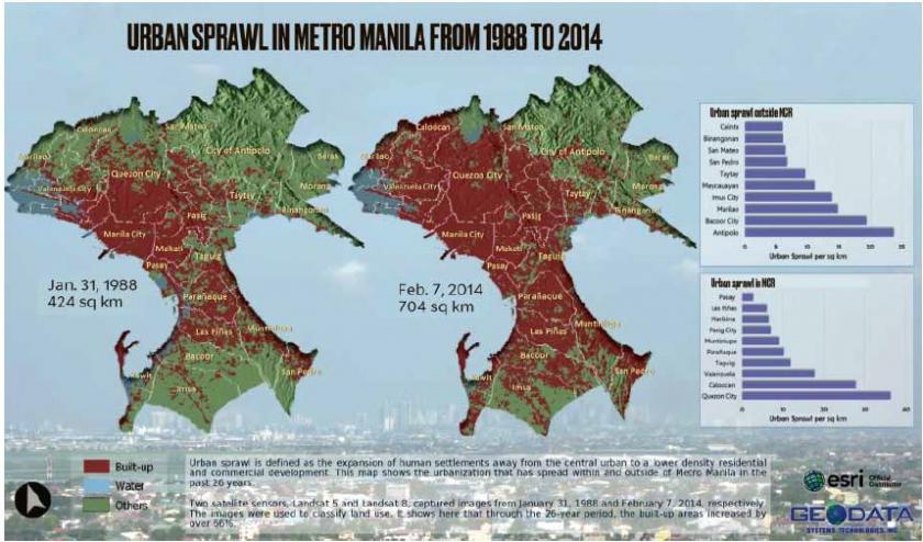 Manila urban sprawl