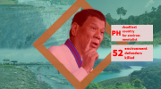 Groups blame Duterte's martial law for the deaths of 52 environmentalists